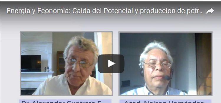 Energia y Economia: Caida del Potencial y produccion de petrolero. Parte 1/2
